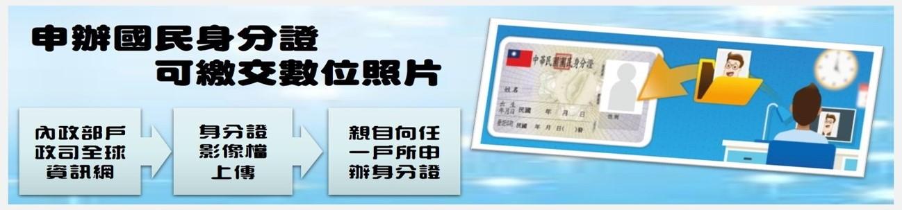 國民身分證影像檔上傳