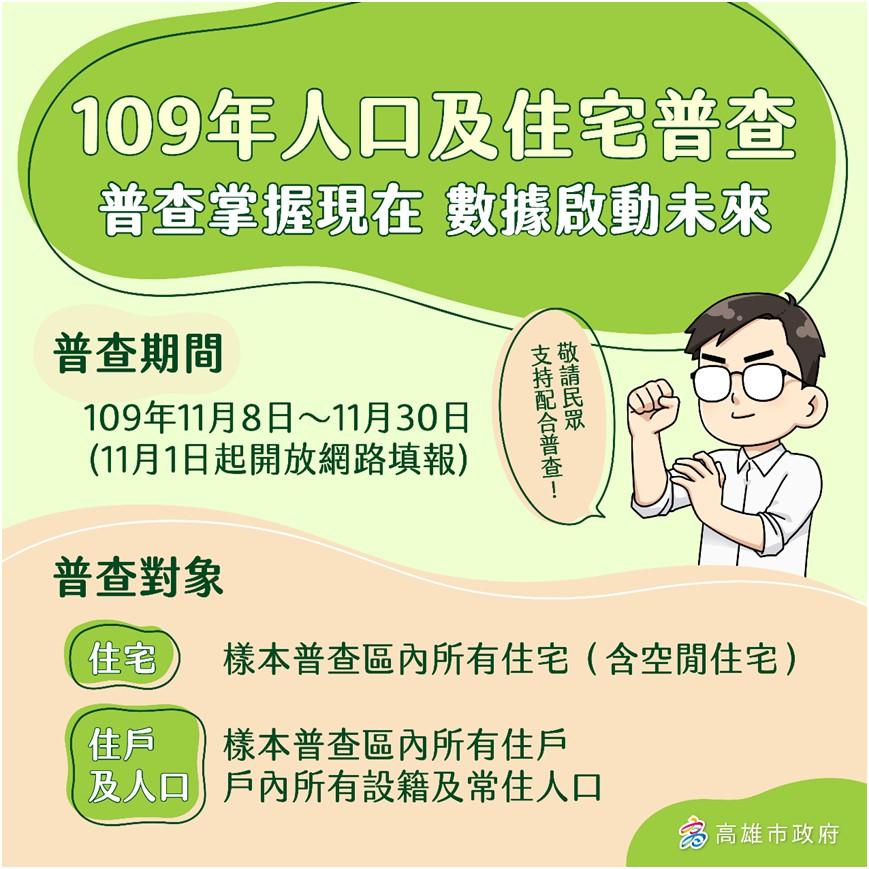 109年人口及住宅普查