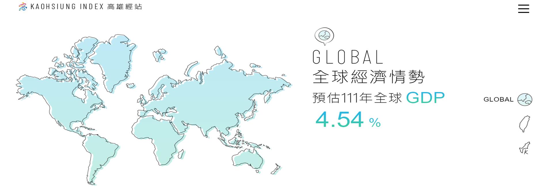 高雄經站Kaohsiung Index