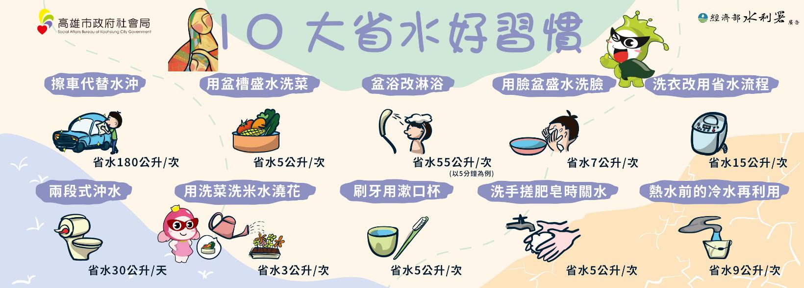 10大省水好習慣