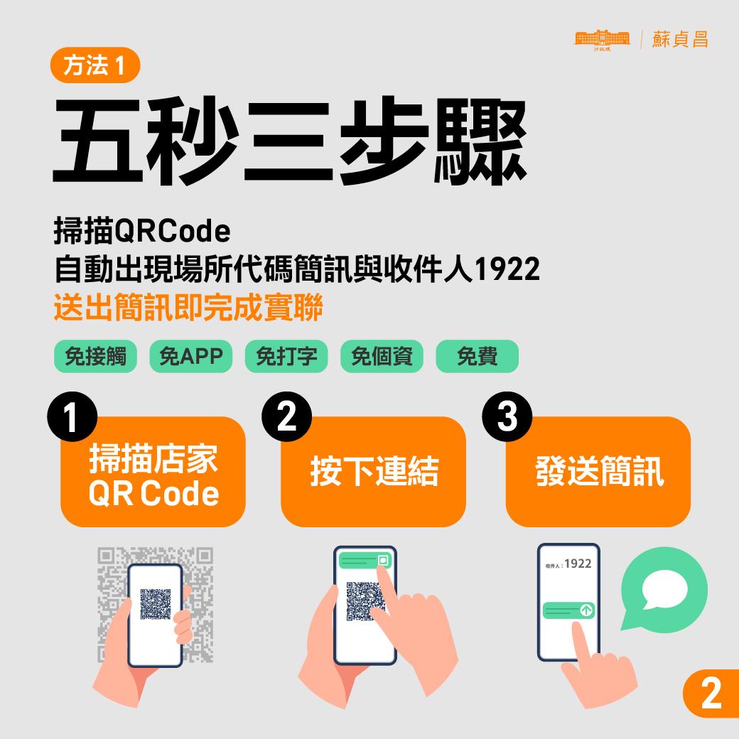 簡訊實聯制QR-Code1