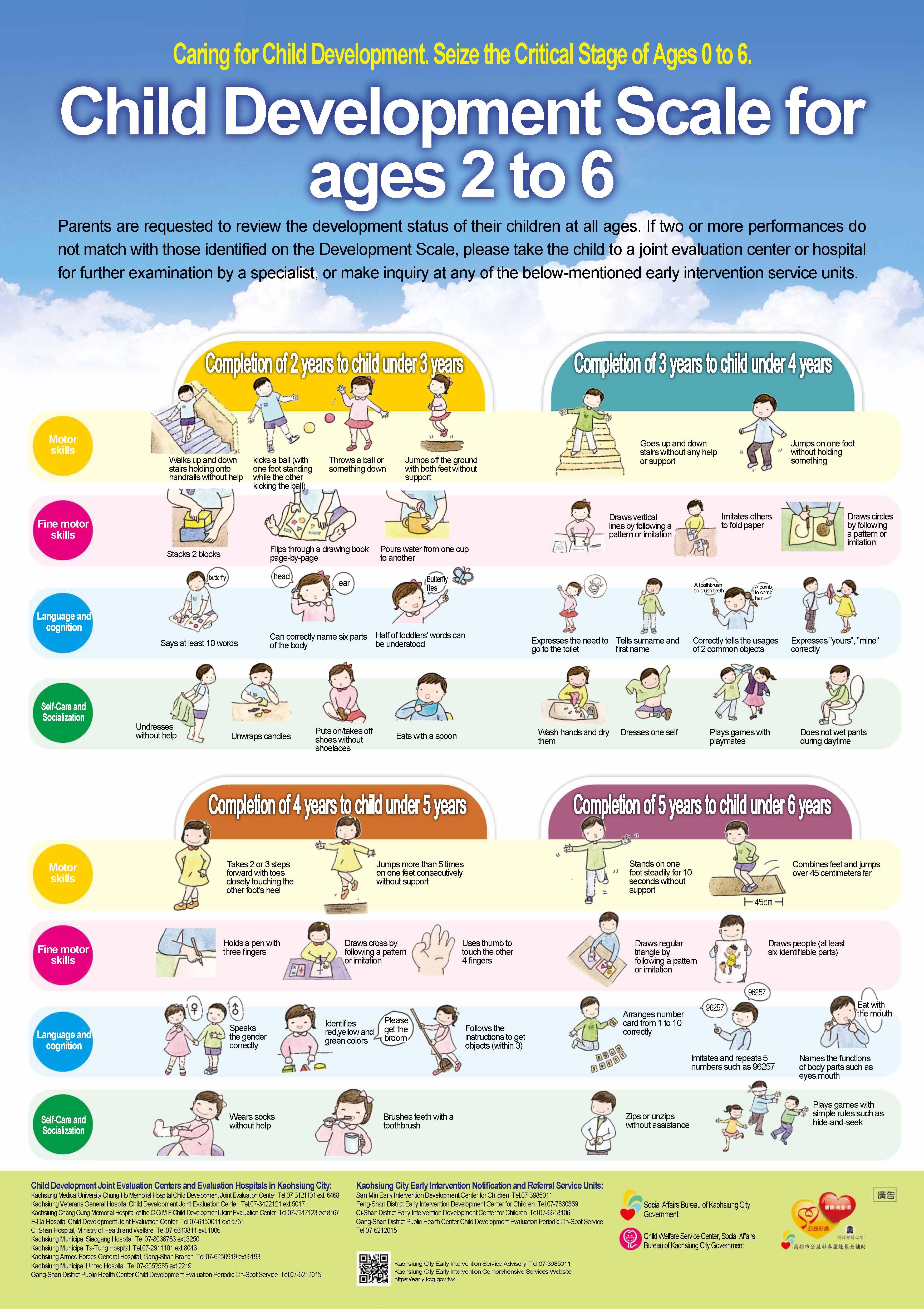 英文-2-6歲兒童發展量表