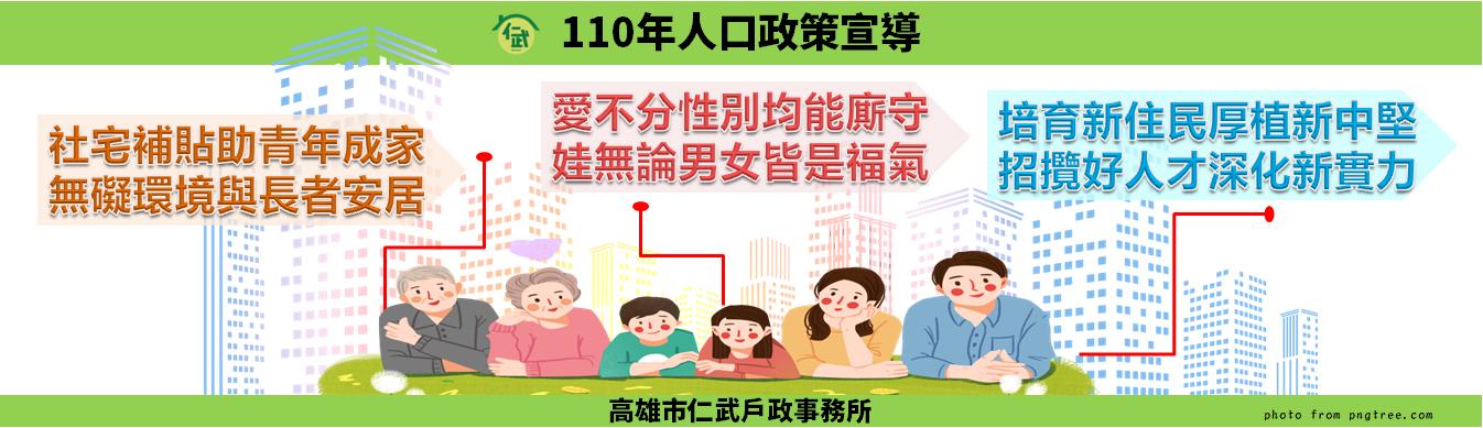 110年內政部人口政策宣導