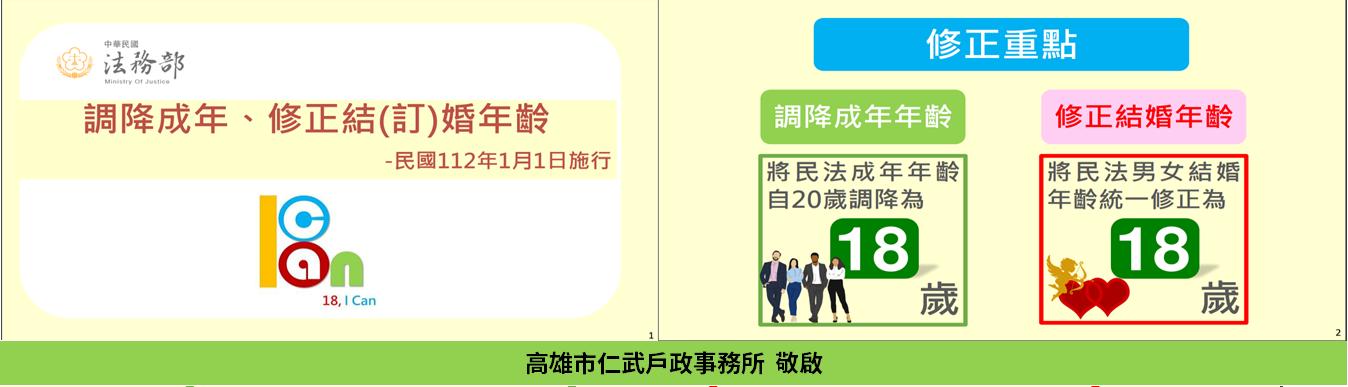 12年1月1日起,民法修正調降成年年齡為18歲。
