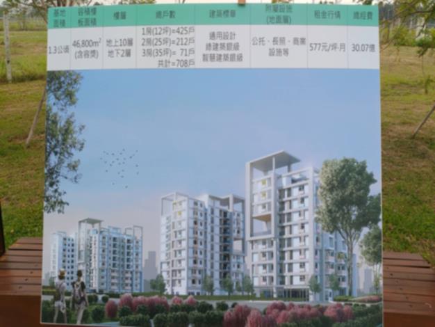 高雄市第87期市地重劃區社會住宅說明會-3