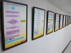 本院檔案室各類流程標示圖