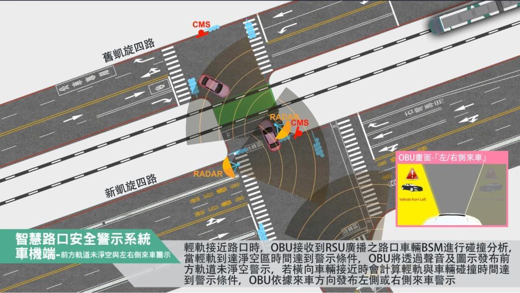 輕軌車路協同與影像辨識應用