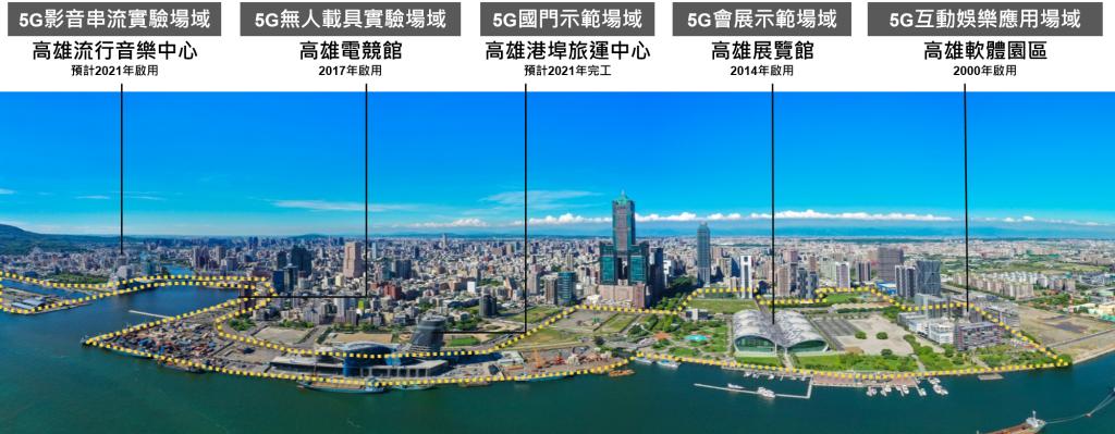 亞洲新灣區5G AIoT創新園區
