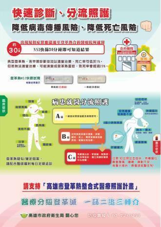 登革熱整合式照護計畫