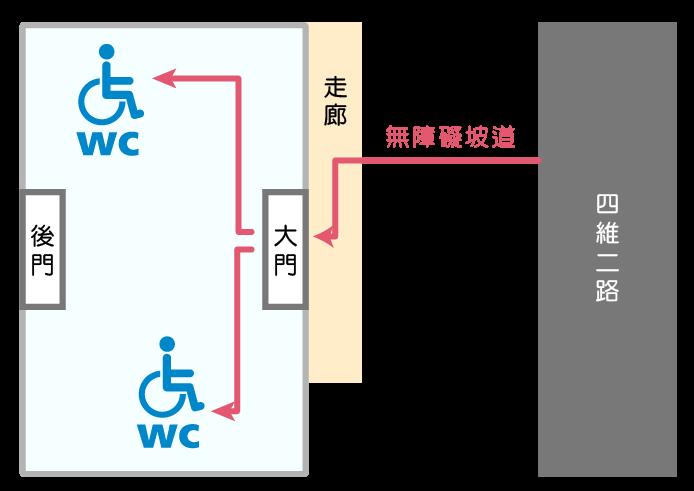 無礙愛廁所位置標示圖(指引本中心無障礙廁所位置圖,循無障坡道進入本中心,需要服務者有專人服務)