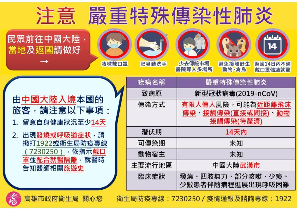 武漢肺炎防疫圖