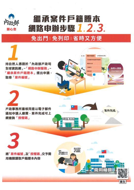 繼承案件戶籍謄本網路申請步驟