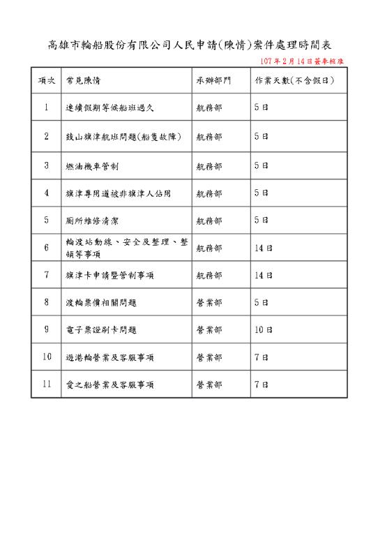 高雄市輪船公司人民申請陳情案件處理時間表