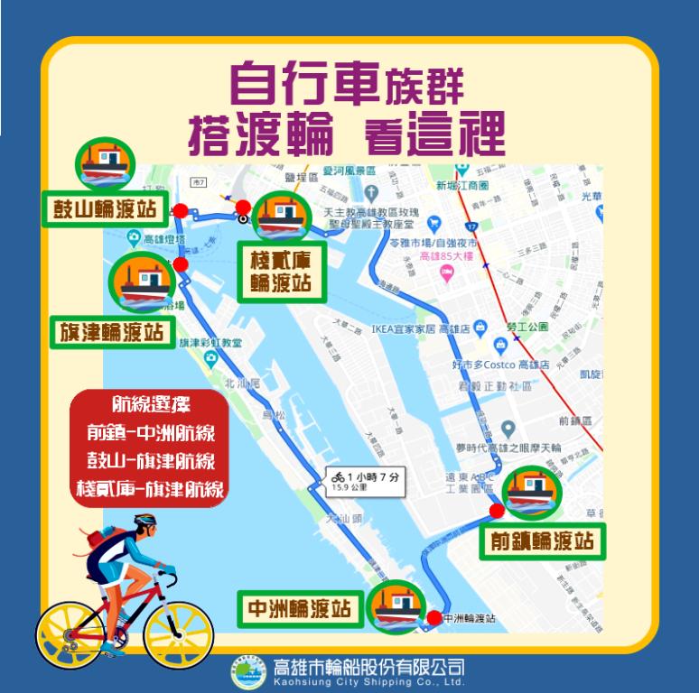 自行車路線