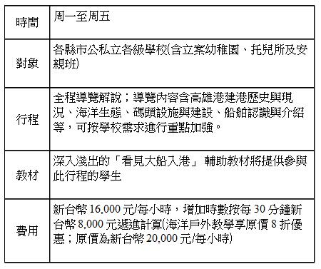 海洋戶外教學活動辦法表