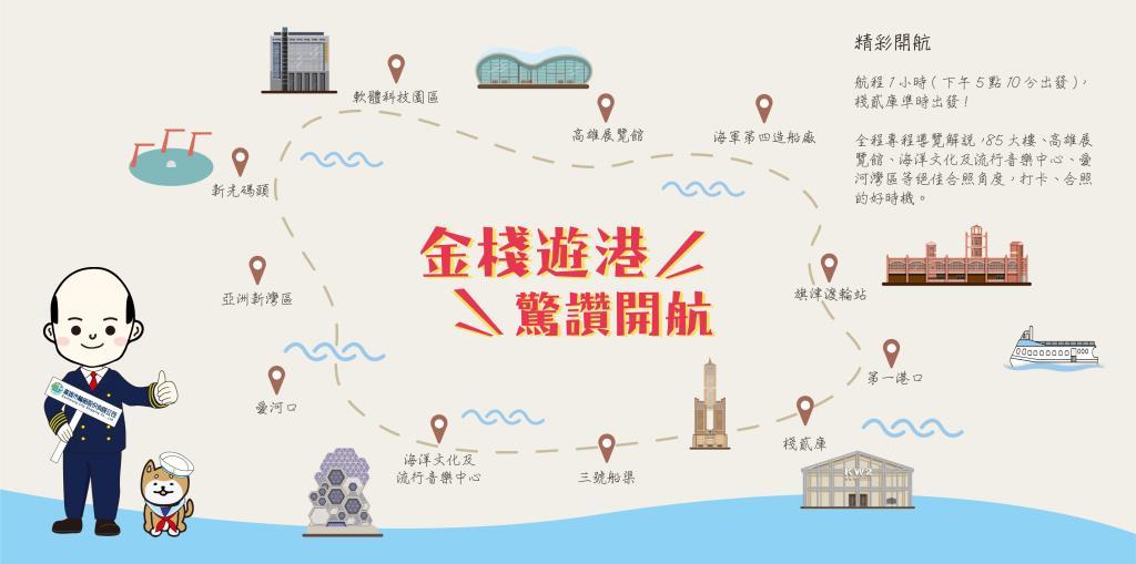 金棧遊港航程路線圖