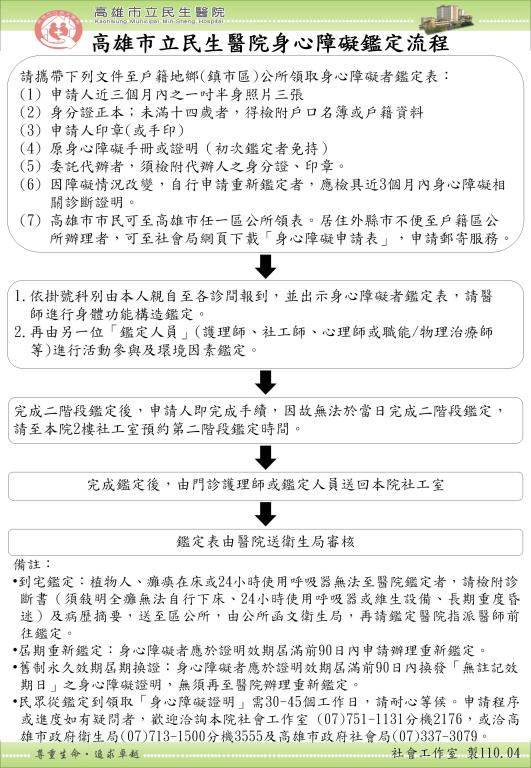身心障礙鑑定SOP(民眾版)-電子布告
