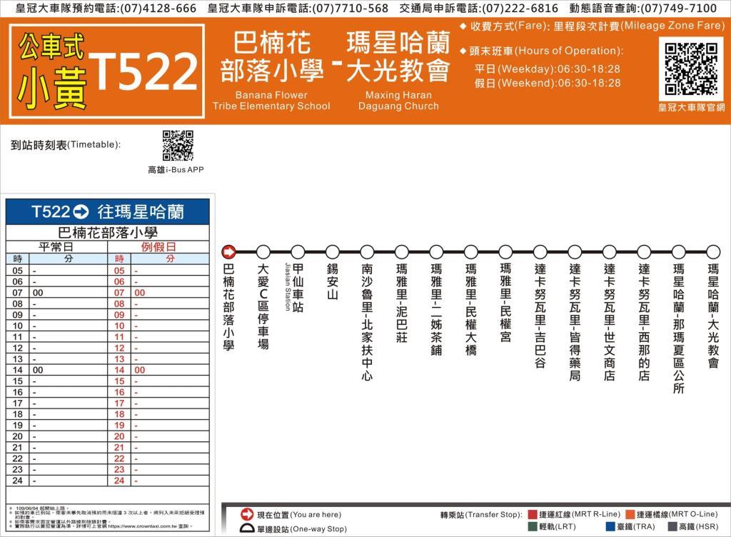 T522-1