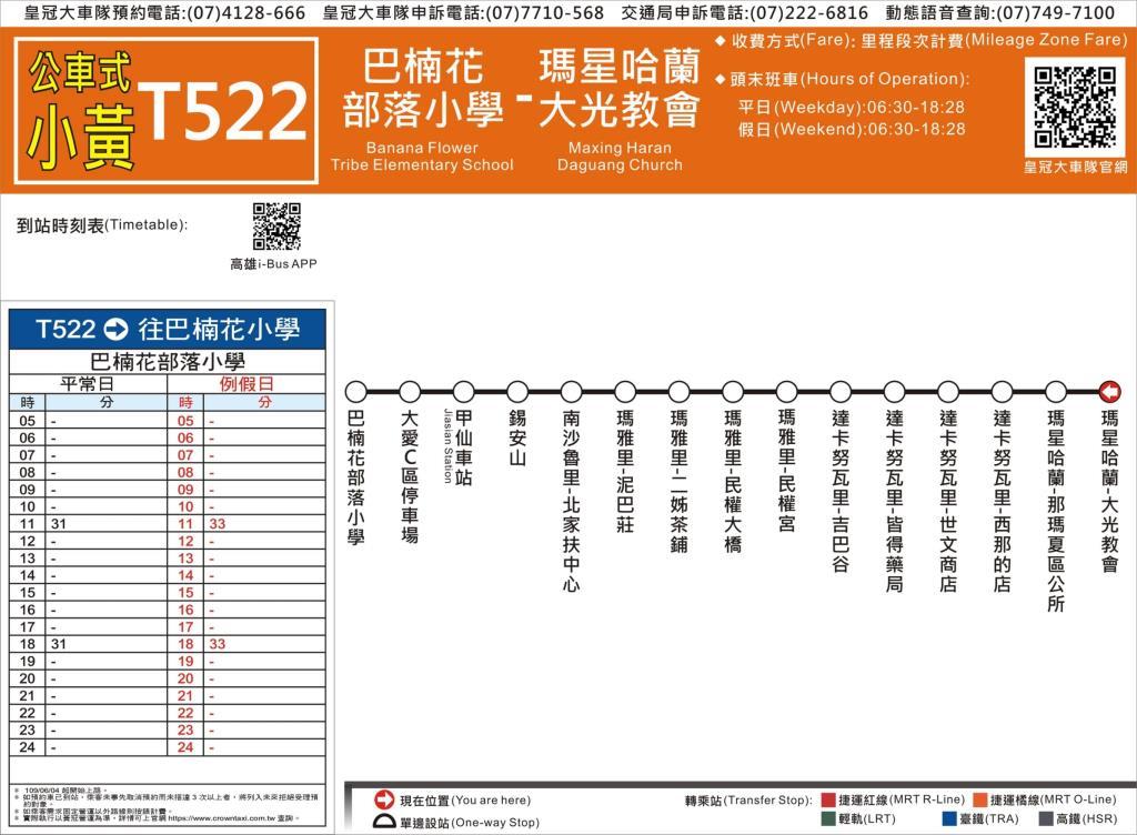 T522-2