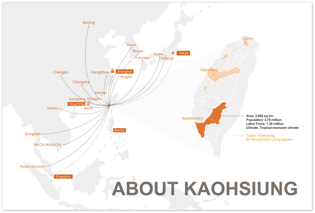 about kaohsiung