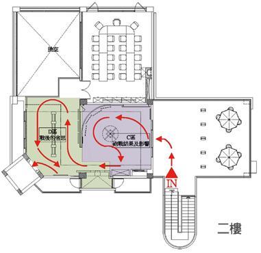 參觀動線圖2樓