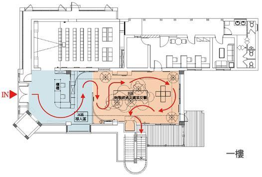 參觀動線圖1樓